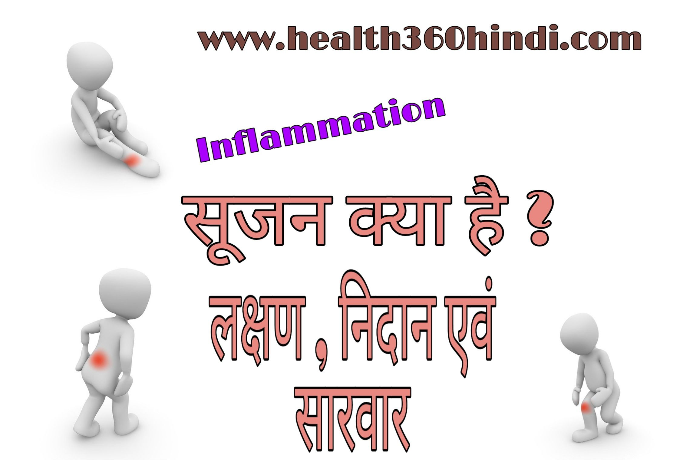 Inflammation in Hindi